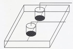 meten oppervlakteweerstand