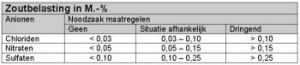 tabel_1